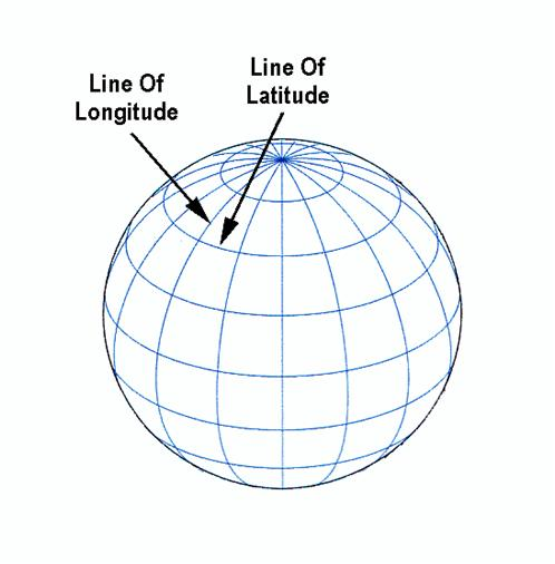 Longitude and Latitude Lines