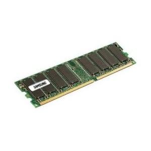 RAM and ROM Memory