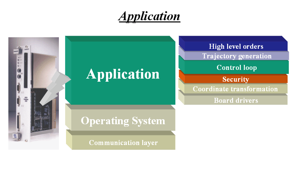 difference between a software application and The terms 'application security' and 'software security' are often used interchangeably however, there is in fact a difference between the two information security pioneer, gary mcgraw, maintains that application security is a reactive approach, taking place once software has been deployed.