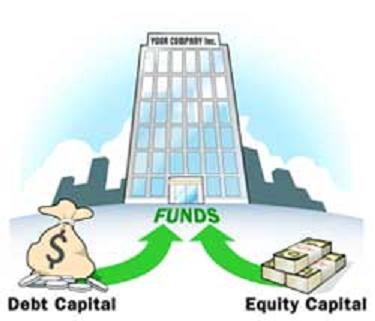 Difference between Equity and Debt Securities