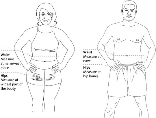 Waist-hip difference