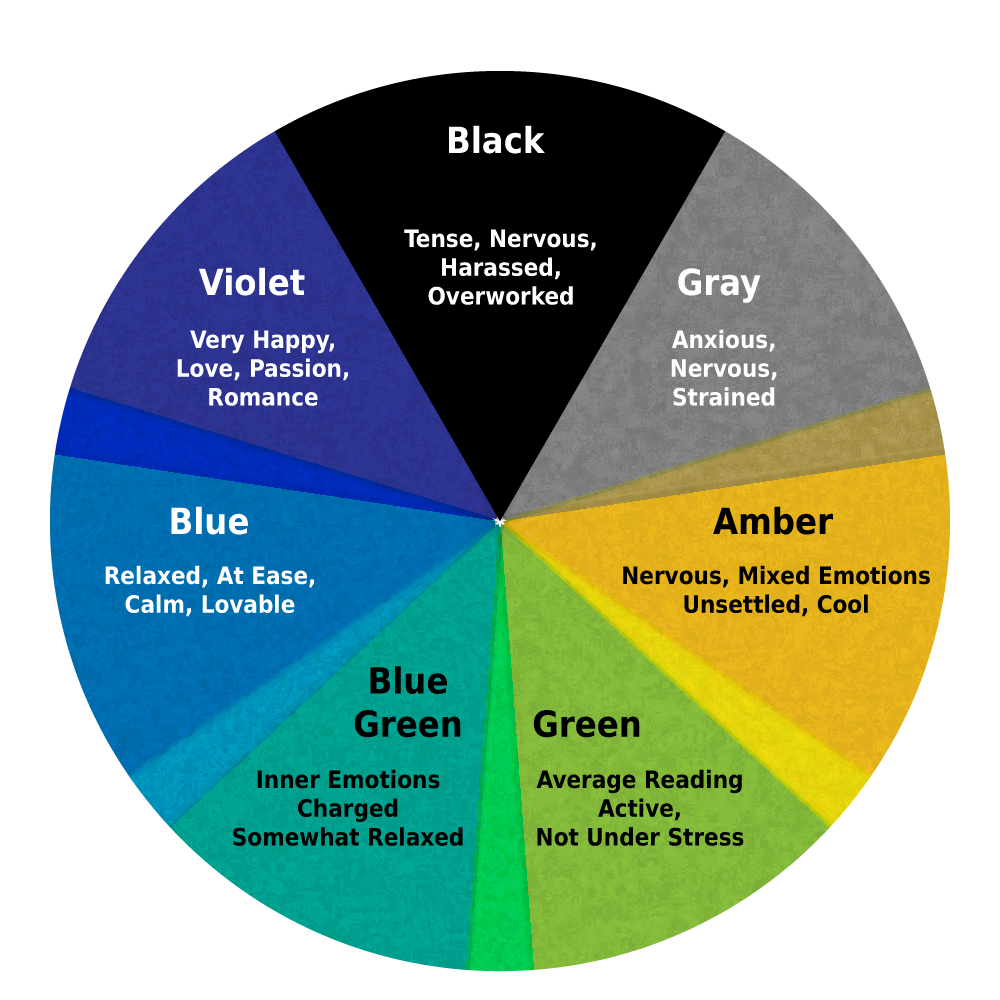 tips to choose colors to set a mood