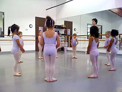 Tips about How to Learn the Five Ballet Positions