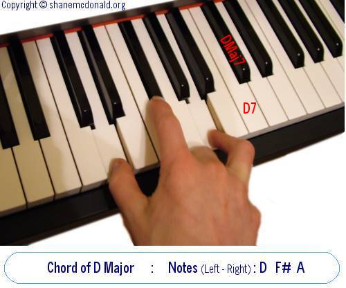 Piano piano chords e7 : Piano : piano chords d major Piano Chords D or Piano Chords D ...