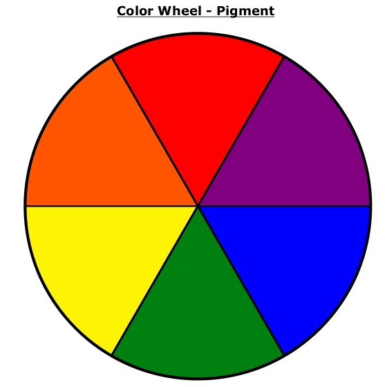 Color Theory and Pigments