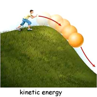 Difference Between Kinetic Energy And Potential Energy 88426 on Potential And Kinetic Energy Worksheet