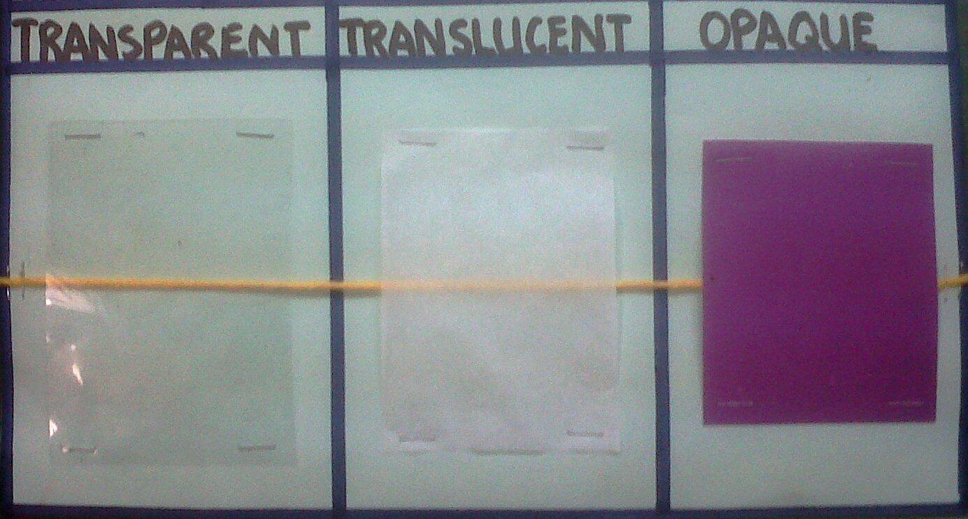 Translucent and Transparent