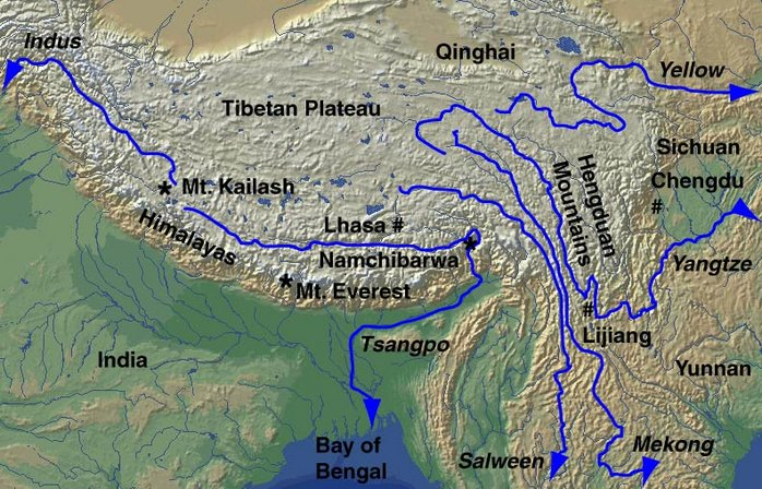 Himalayan Rivers and Peninsular Rivers