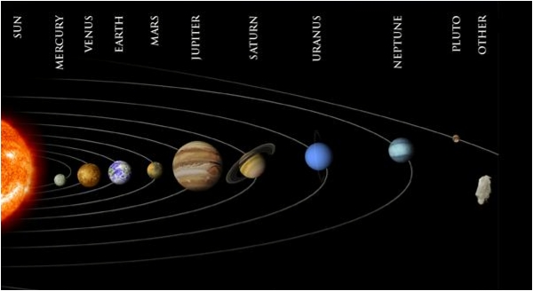 Jovian and Terrestrial Planets