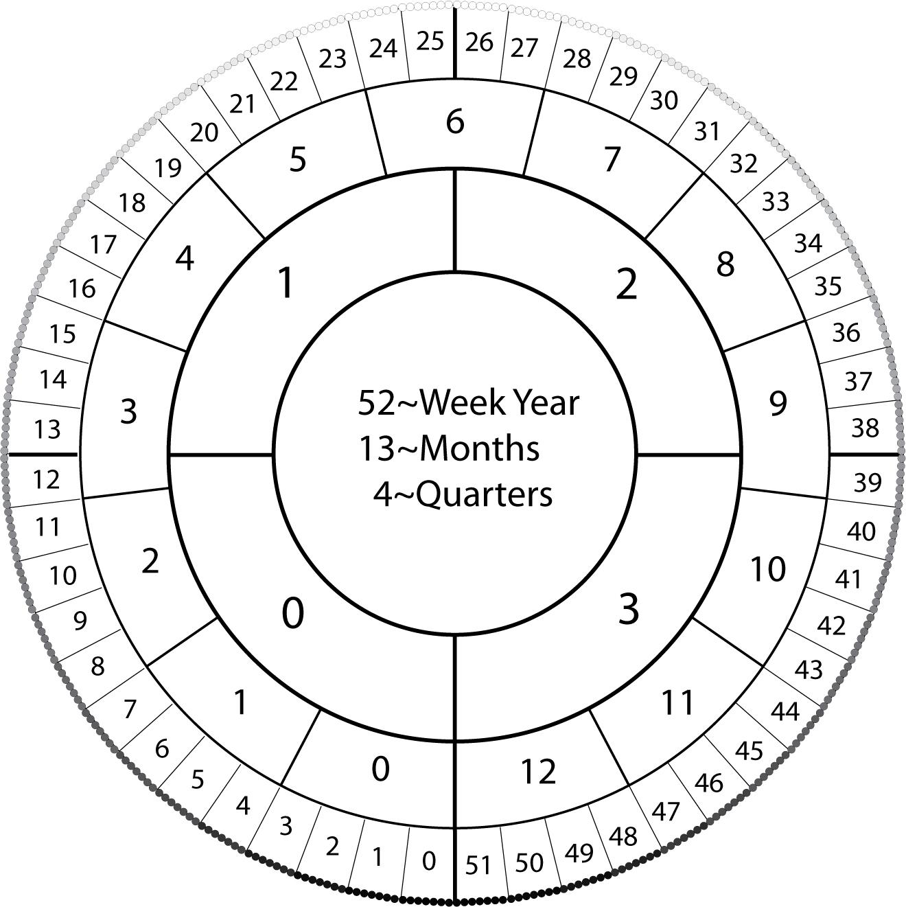 Difference Between Julian And Gregorian Calendar