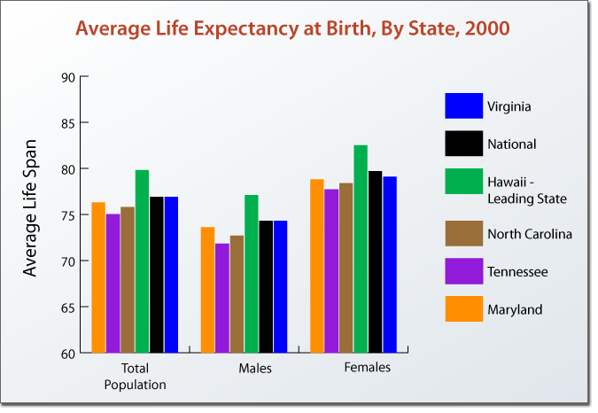 relationship between life expectancy and infant mortality rate