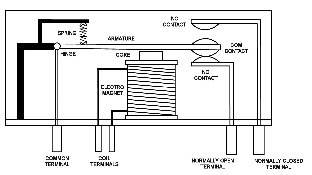 Relay and Circuit Breaker