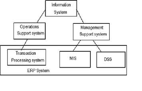 difference between mis and dbms A database is an integrated collection of well defined data and information,  centrally controlled in all aspects, created and stored in a typical.