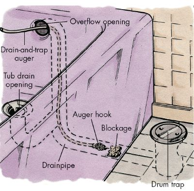 How to Fix a Plunger Tub Drain