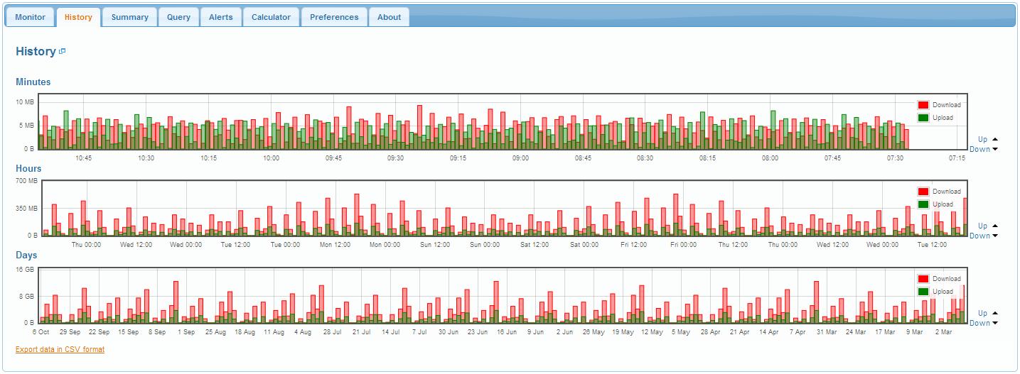 Bandwidth in CSV format