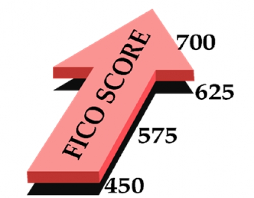 Improving FICO Score