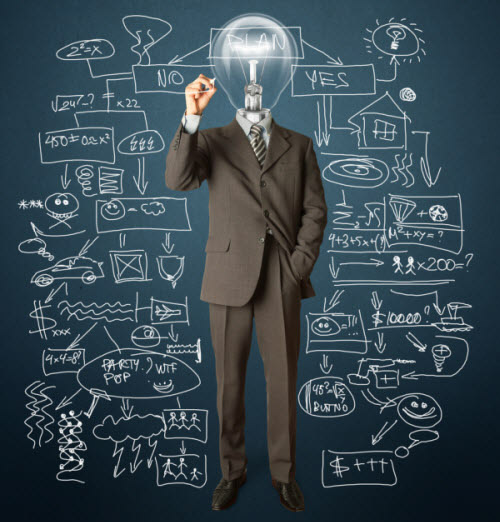 Brainstorm New Business Ideas