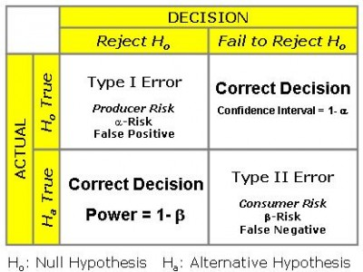 Article review format sample