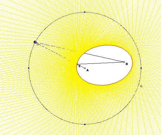 draw an ellipse using a wax paper