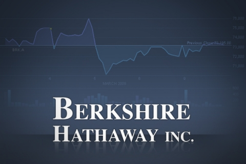 How to Invest in Berkshire Hathaway