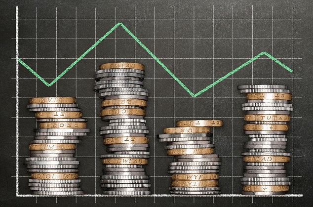 5 Ways to Invest In Your Growing