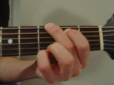 How to Play the G Major Chord on Guitar