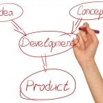 How To Develop A Product